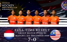Nightmare start for Malaysia at World Cup after Dutch drubbing